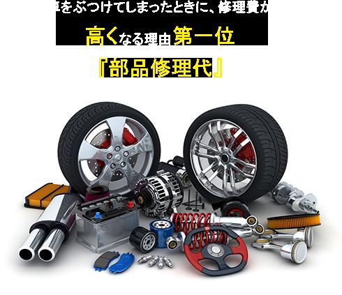 車をぶつけてしまったときに、修理費が高くなる理由第一位『部品修理代』